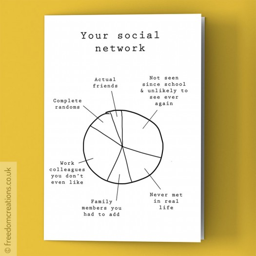 Your social network